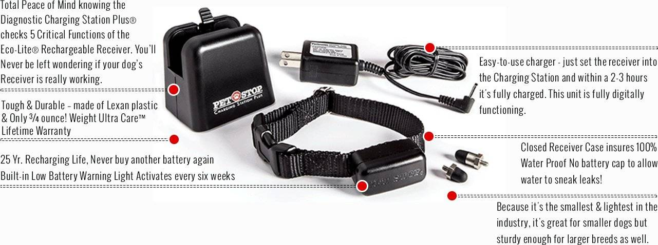 Rechargeable Receiver
